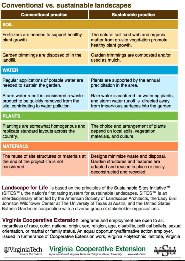 Sustainability basics2