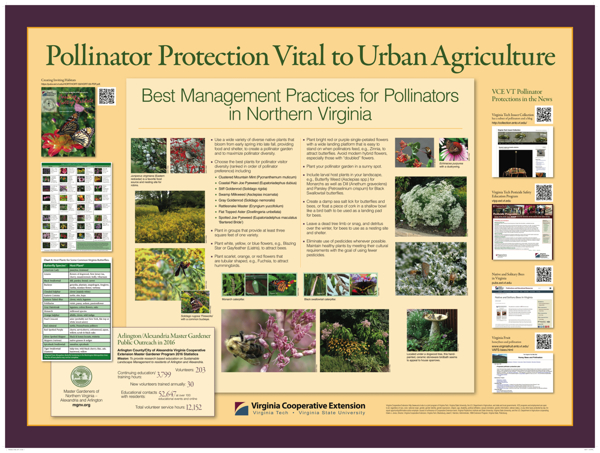 Pollinator Protection Vital to Urban Agriculture Poster